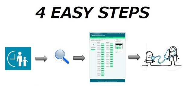 4easysteps_patients